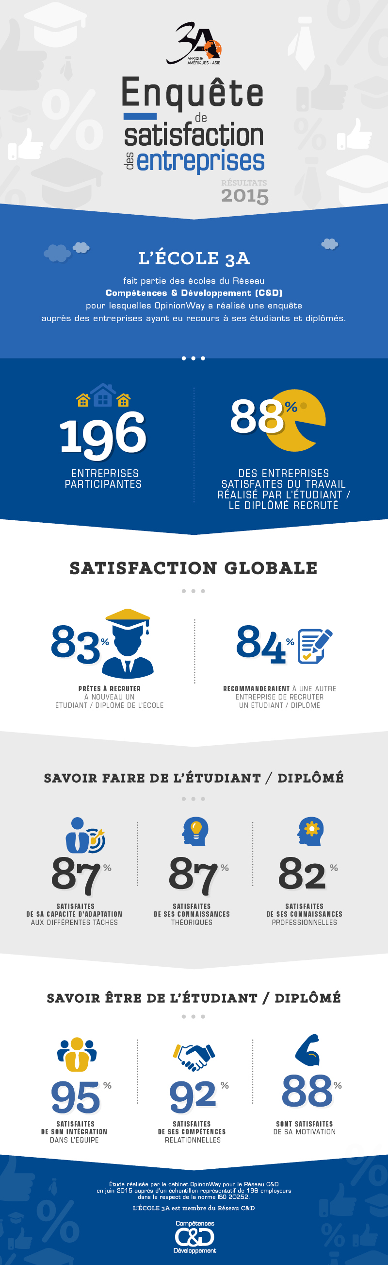 INFOGRAPHIE_3A